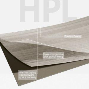Laminaty HPL
